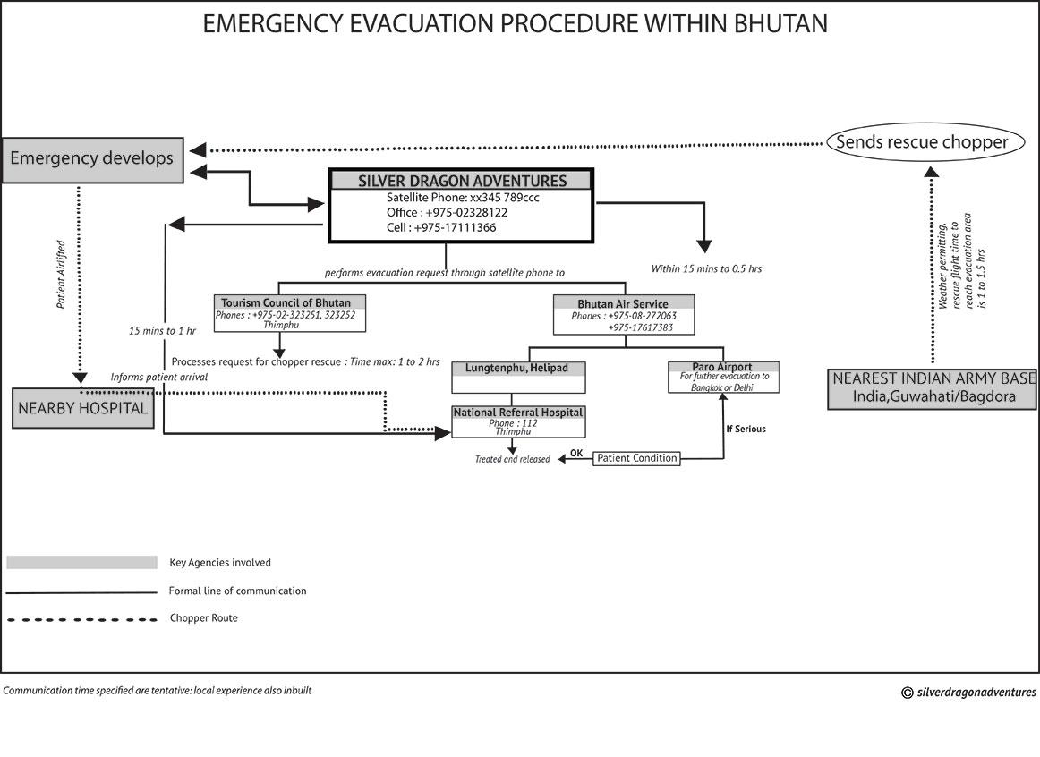 emergency-evacuation-